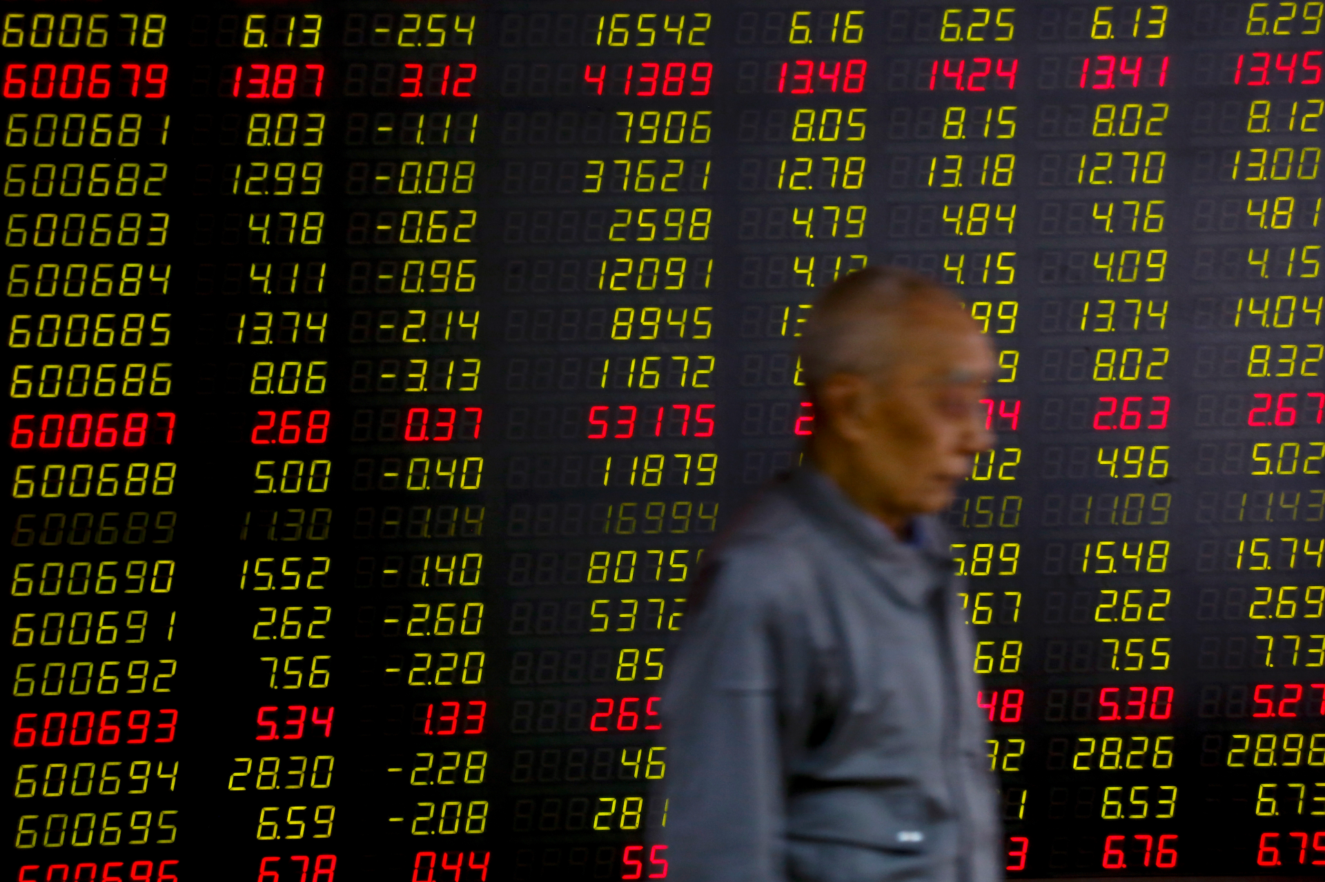 Asian shares slip as US-China spat takes center stage