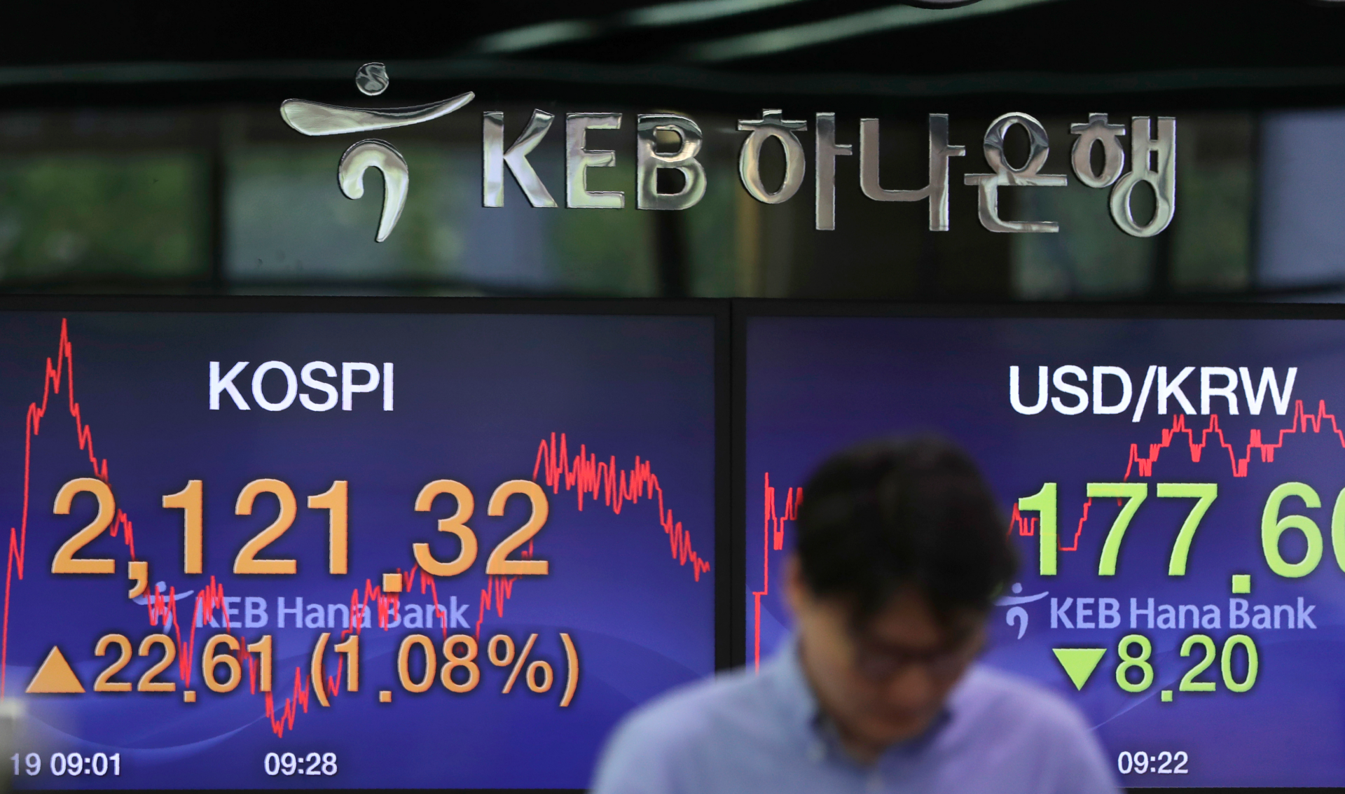 Global shares mixed ahead of Fed rate decision